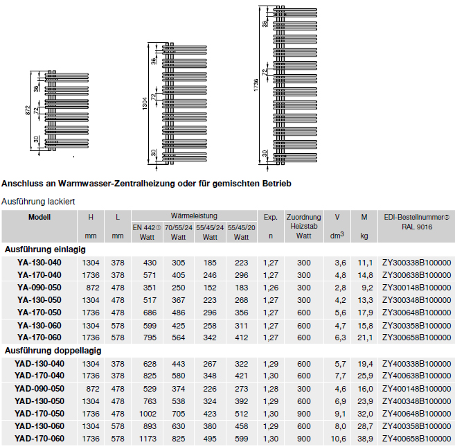 Modellübersicht und technische Daten Zehnder Yucca Asym, Badheizkörper, Warmwasserbetrieb, doppellagig