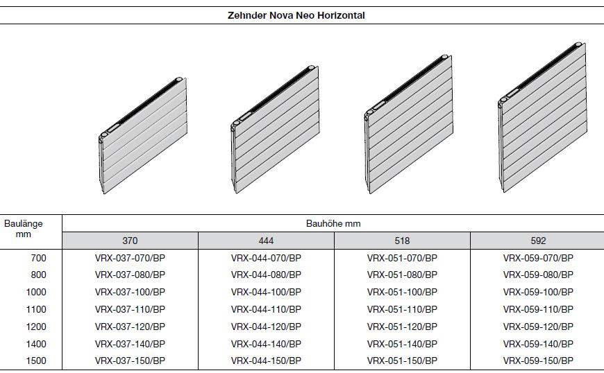 Modellübersicht Zehnder Nova Neo, Niedertemperatur-Heizkörper, horizontal