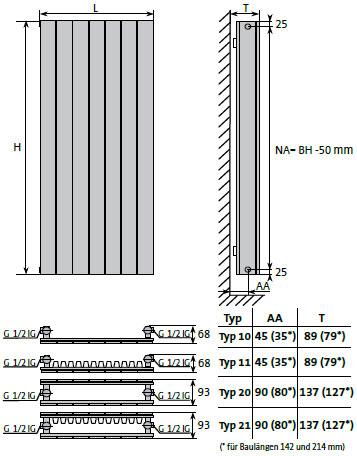 Purmo Dekorativheizkorper Narbonne Vertikal Typ 21 Zweilagig Ein