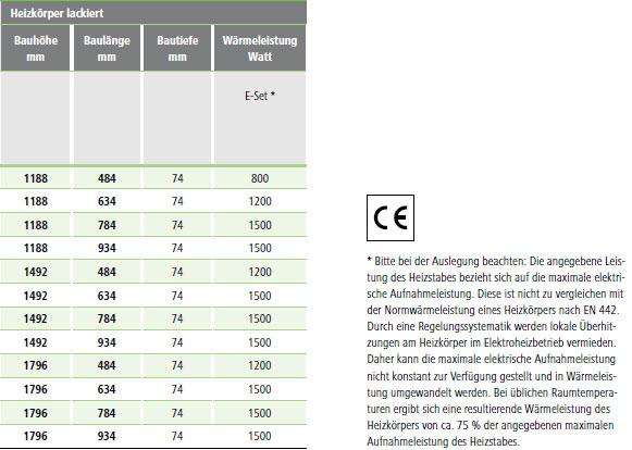 Maße und Wärmeleistung Kermi Duett-Elektro Design-Badheizkörper