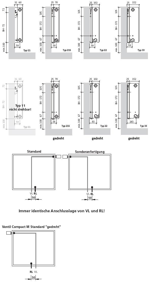 Maße für Wandmontage von Purmo Plan Kompakt Ventilheizkörper Mittenanschluss