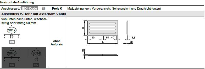 Anschlussart Zehnder Metropolitan, Heizwand, horizontal