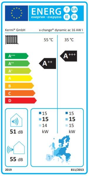 Kermi x-change dynamic 16 AW I, 7-16kW, L/W Innen, aktiv Kühl., mit Regler