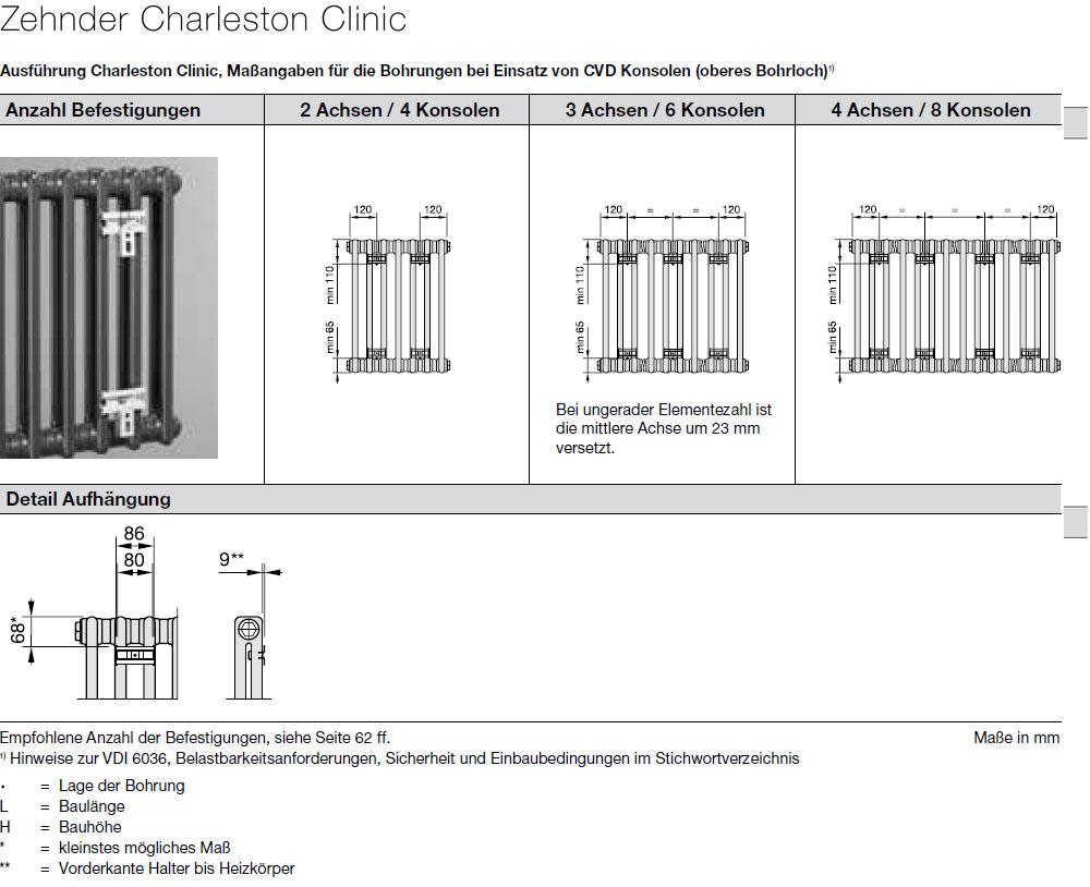 Zehnder Charleston Clinic Hygiene-Heizkörper Montagemaße