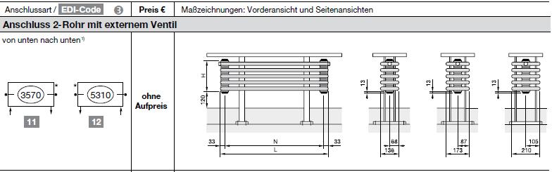 Anschlüsse Zehnder Radial Bench, Bank-Heizkörper