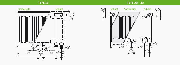 Henrad Galva Hygiene Eco Profilheizkörper Anschlussmaße