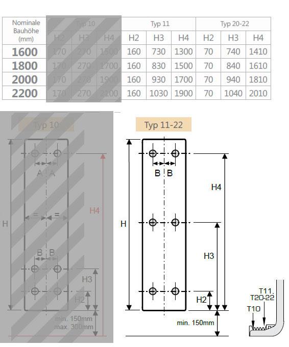 Henrad Alto Plan Vertikalheizkörper Anschlussmaße