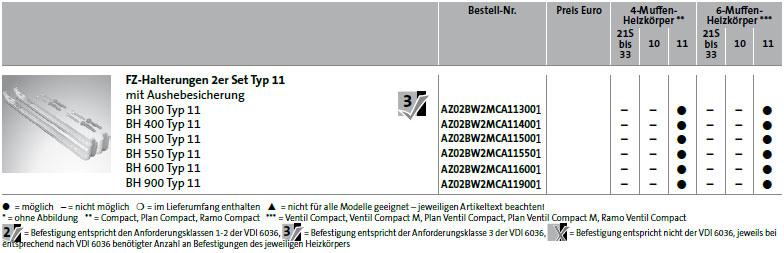 Purmo FZ-Halterung 2er Set für Typ 11, gem. VDI 6036   Alternative ...