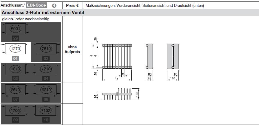 Anschlussart Zehnder Excelsior Design-Heizkörper, 1-reihig