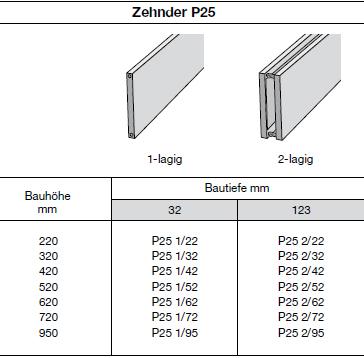 Modulübersicht Zehnder P25, Heizwand, einlagig
