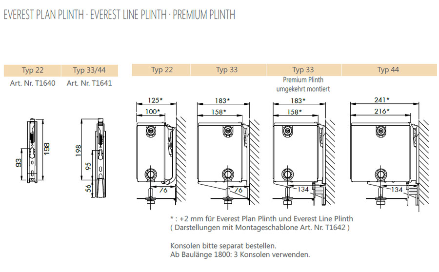 Henrad Everest Line Plinth Konvektor Laschenanordnung