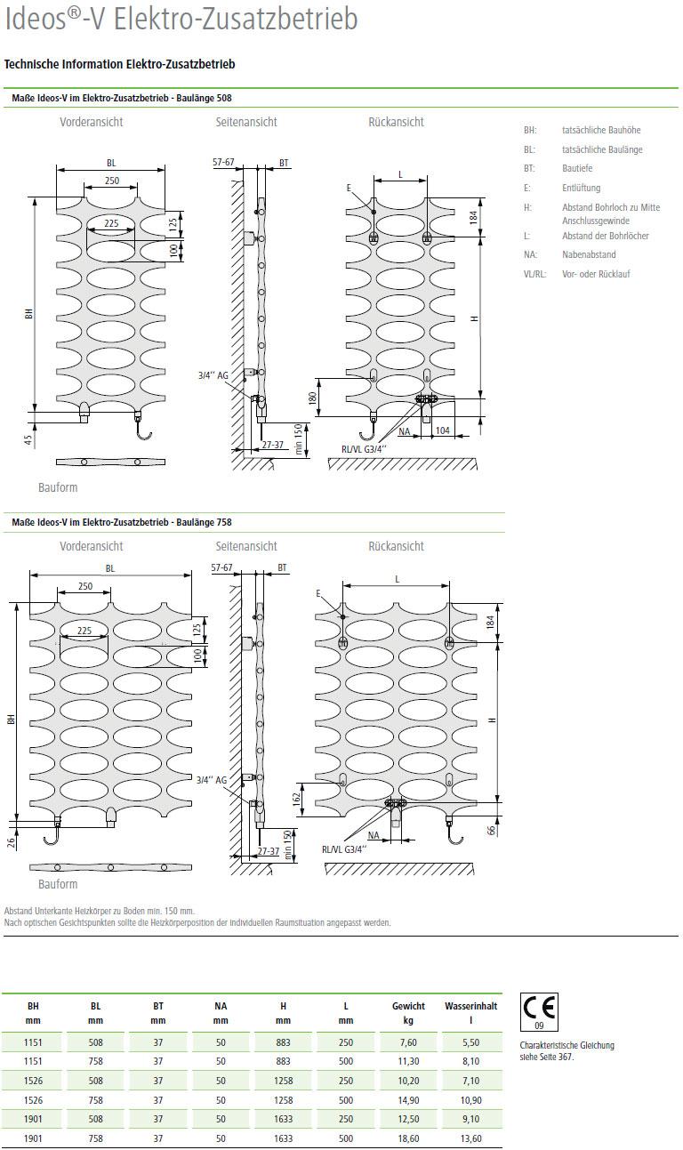 Technische Daten Kermi Ideos-Ventil Elektro-Zusatzbetrieb Design-Badheizkörper