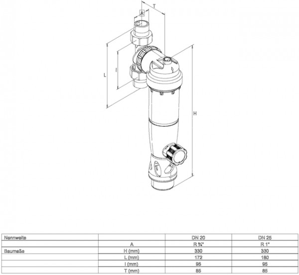 SYR Rückspülfilter DUO 2314 FR, DN 25