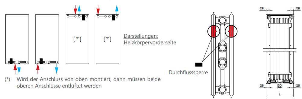 Henrad Alto Plan Vertikalheizkörper Anschlussmöglichkeiten