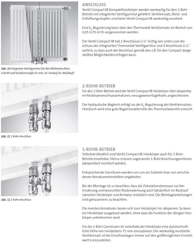 Erläuterung Anschlussmöglichkeiten Purmo-Plan-Kompakt-Ventilheizkörper Mittenanschluss