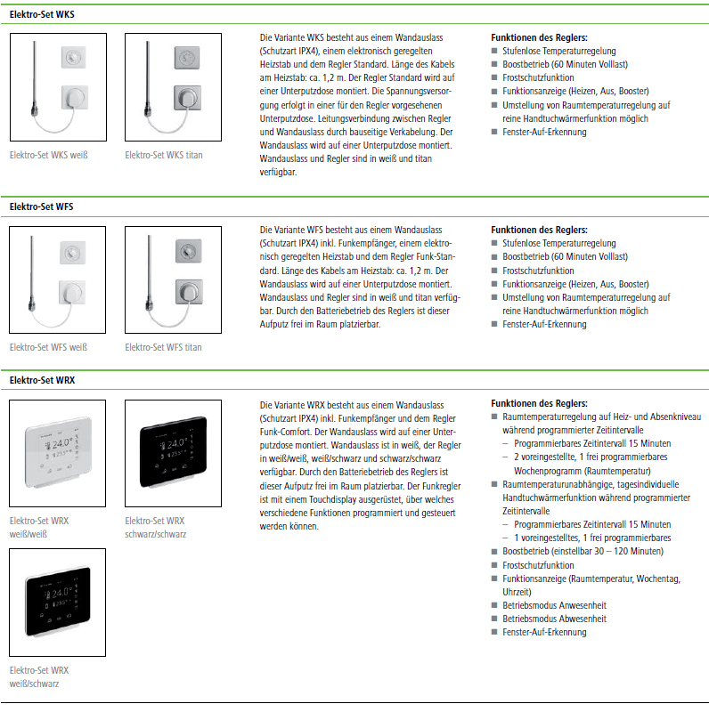 Elektro-Sets Daten Kermi Ideos Elektro-Zusatzbetrieb Design-Badheizkörper