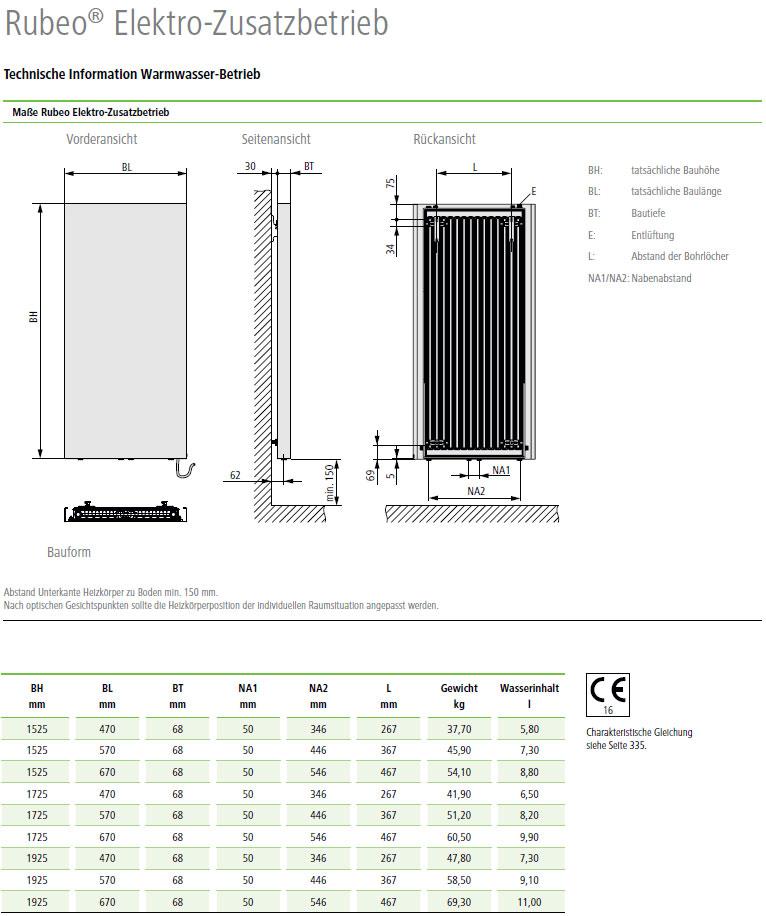 Technische Daten Kermi Rubeo Elektro-Zusatzbetrieb Design-Badheizkörper