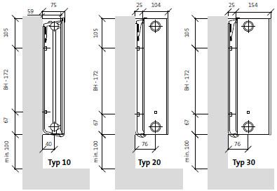 Maße für Wandmontage von Purmo Plan Kompakt Ventilheizkörper