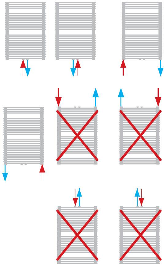 Henrad Arno Double Badheizkörper Anschlussmöglichkeiten