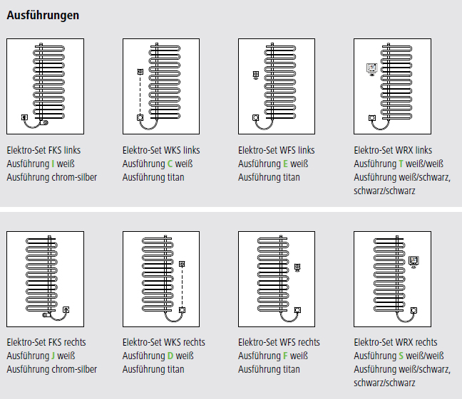 Elektro-Sets Varianten Kermi Icaro-Elektro Design-Badheizkörper