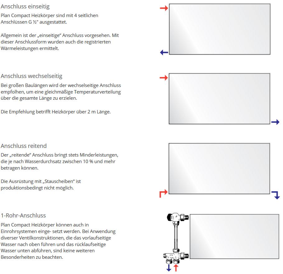 purmo 4 muffen heizk rper ramo compact typ 11 einlagig ein konvektor alternative haustechnik. Black Bedroom Furniture Sets. Home Design Ideas