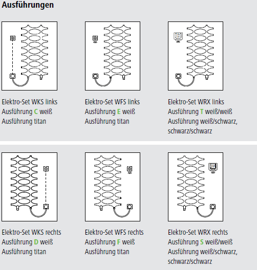 Ausführung Elektro-Sets Kermi Ideos-Ventil Elektro-Zusatzbetrieb Design-Badheizkörper