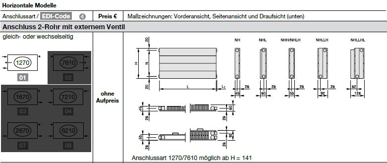 Anschlussart Zehnder Kleo, Elementheizkörper, vertikal, 1-reihig