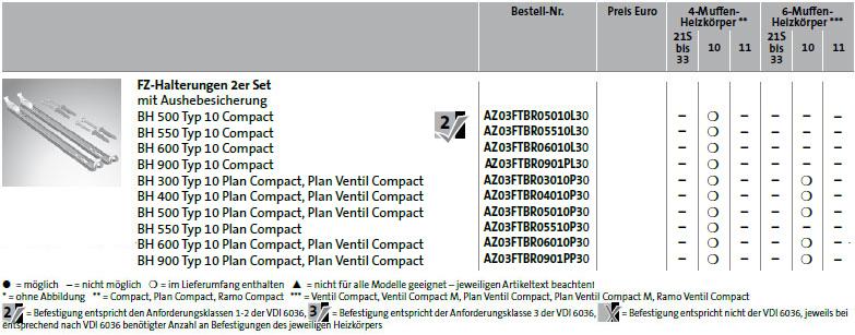 Purmo FZ-Halterung für Typ 10, beschichtet RAL 9016   Alternative ...
