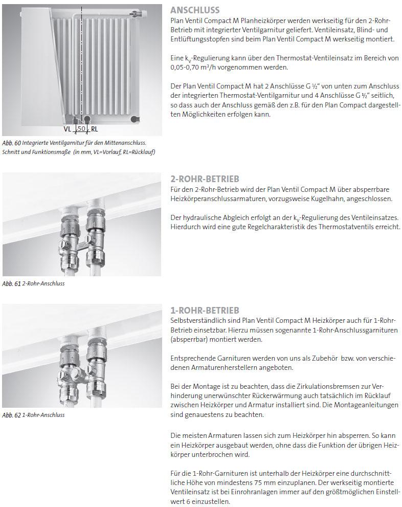 Erläuterung Anschlussvarianten Purmo Plan-Kompakt-Ventilheizkörper