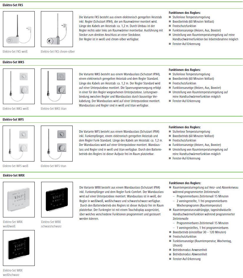 Kermi Casteo-Elektro Design-Badheizkörper Elektrosets Erläuterung