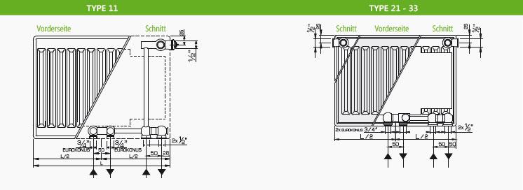 Henrad Galva Eco Profilheizkörper Anschlussmaße