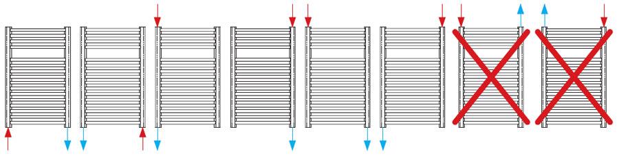Henrad Oceanus Badheizkörper Anschlussmöglichkeiten