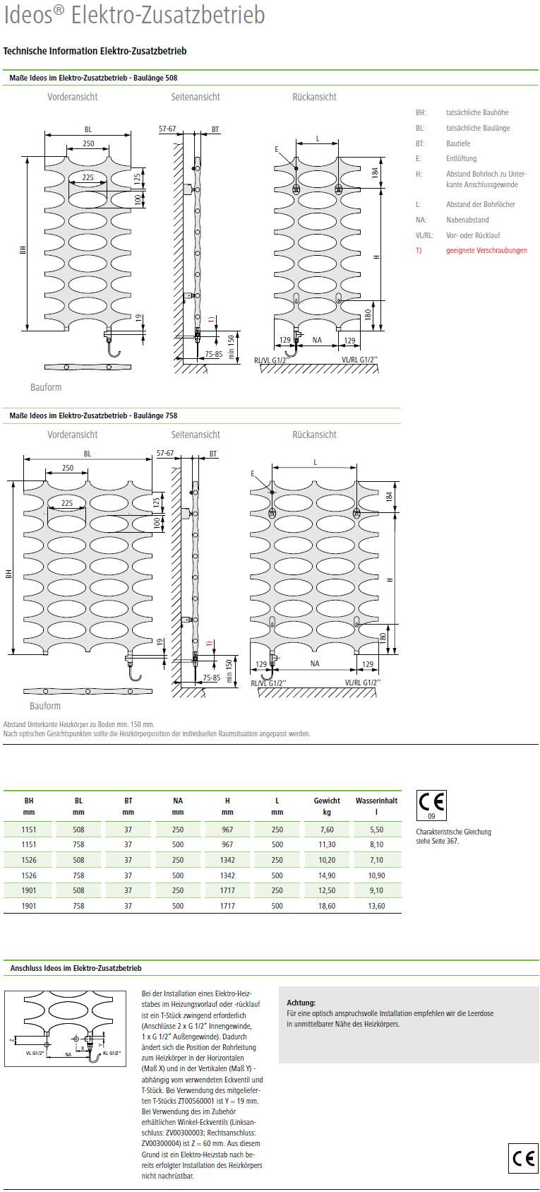 Technische Daten Kermi Ideos Elektro-Zusatzbetrieb Design-Badheizkörper