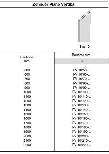 Modellübersicht Zehnder Plano, Heizwand Typ PH10, horizontal