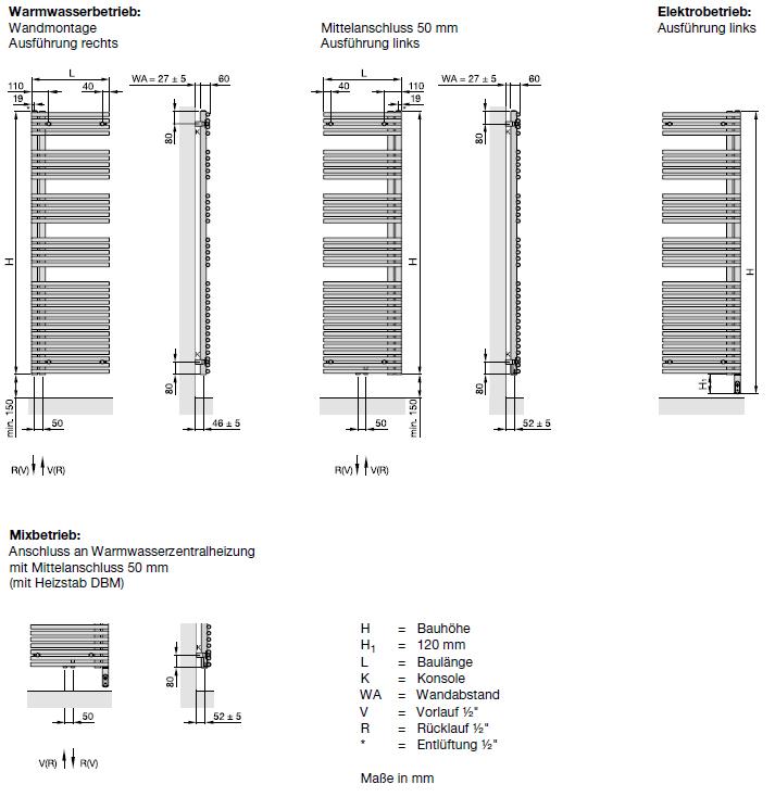 Maße und Anschluß Zehnder Forma Asym, Badheizkörper, Warmwasserbetrieb