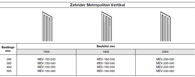 Modellübersicht Zehnder Metropolitan, Heizwand, vertikal