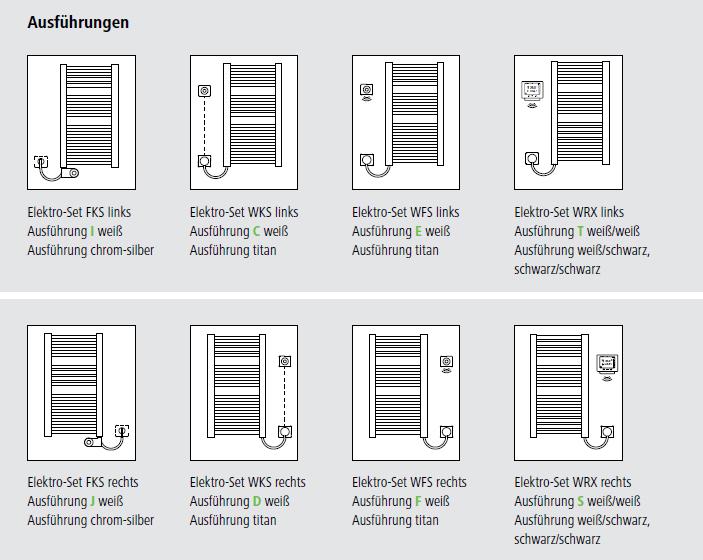 Elektro-Sets Varianten Kermi Geneo quadris-Elektro Design-Badheizkörper
