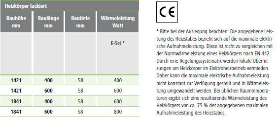 Maße und Wärmeleistung Kermi Icaro-Elektro Design-Badheizkörper