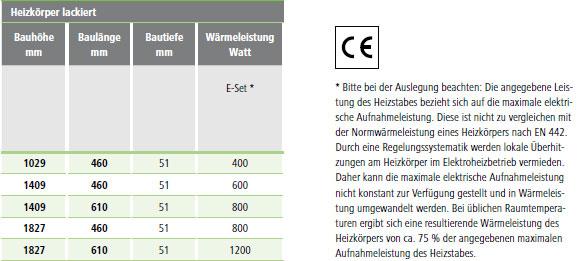 Maße und Wärmeleistung Kermi Credo-Half-Elektro Design-Badheizkörper