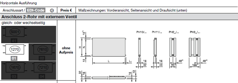 Anschlussart Zehnder Plano, Heizwand Typ PH11, horizontal