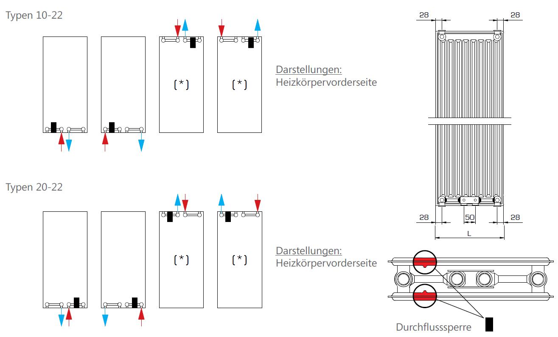 Henrad Alto Vertikalheizkörper Anschlussmöglichkeiten