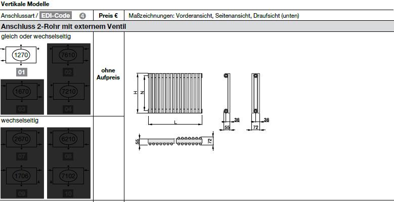 Anschlussart Zehnder Kleo, Elementheizkörper, horizontal, vertikal, 2-reihig