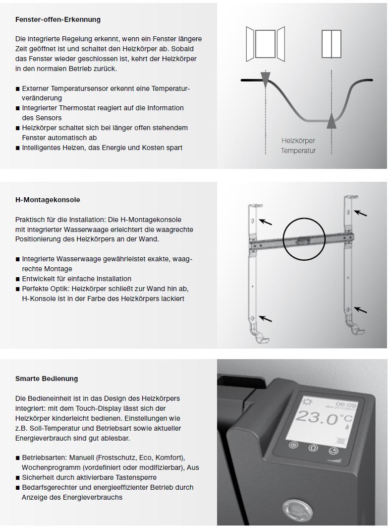 Regelung Zehnder Fare Tech, Elektroheizkörper