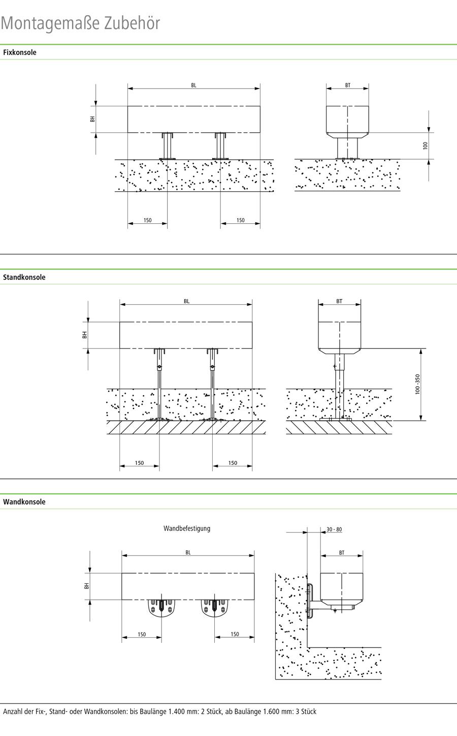 Kermi Kompakt-Konvektor Montagemaße Zubehör