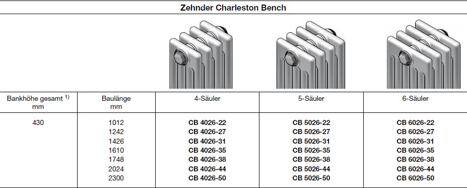 Typ, Maße und Wärmeleistung Zehnder Charleston Bench Bank-Heizkörper