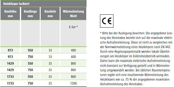 Masße und Wärmeleistung Kermi Credo plus-Elektro Design-Badheizkörper
