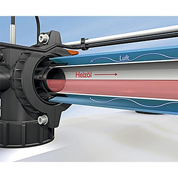 Dehoust DE-A-01 Sicherheits-Befüllsystem, für TrioSafe und PE-Kombi Tanks, HP Hauptpaket