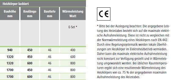 Maße und Wärmeleistung Kermi Diveo-Elektro Design-Badheizkörper