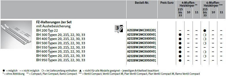 Purmo FZ-Halterung für Typen 21S-33, gem. VDI 6036   Alternative ...