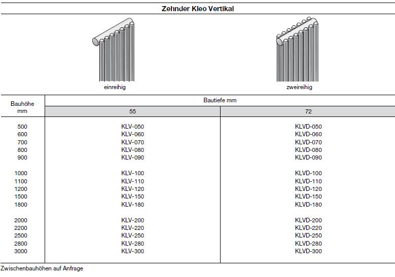 Modellübersicht Zehnder Kleo, Elementheizkörper, vertikal, 2-reihig
